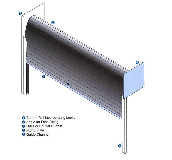 roller shutter diagram